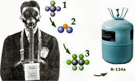 2. Images of a man wearing a gas mask, refrigerant molecules and a tank of R134