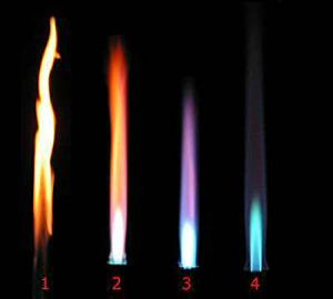 1. Image showing Bunsen burner flame types: A yellow flame is less efficient and cooler than blue